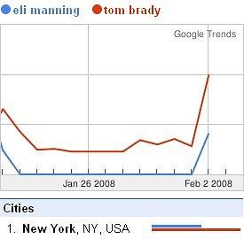 manning_brady_google.jpg