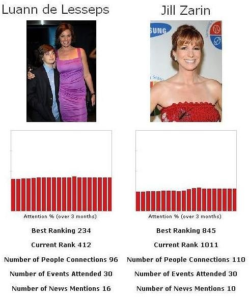 Countess Luann de Lesseps vs Jill Zarin