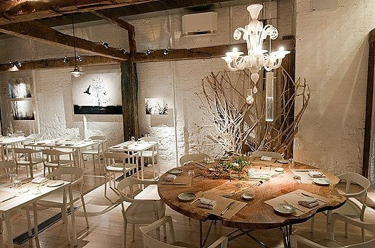 10 Spots To Host A Birthday Dinner In Nyc