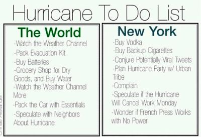 A NY Hurricane