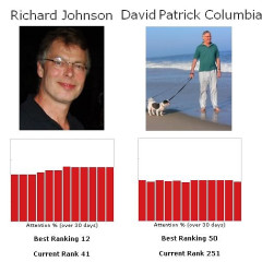 Let's Play The Fame Game...Richard Johnson Vs. David Patrick Columbia