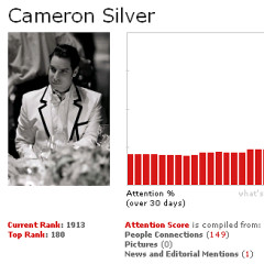 Cameron Silver, This Week's Fame Game Featured