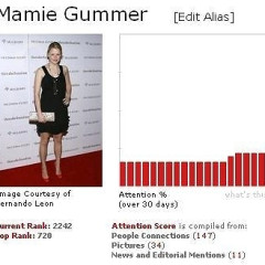 This Week's Fame Gamer: Mamie Gummer