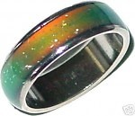 I Feel NYC\'s Mood Ring