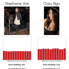Let's Play The Fame Game...Stephanie Wei Vs. Chau Ngo
