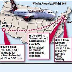 Inside Virgin America Flight 404's 16 Hour Nightmare. LAX To NYC