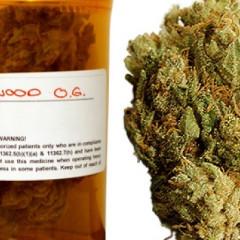 Medical Marijuana Legalized In D.C.
